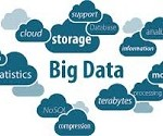 Analysis Blog: Big Data Promise for Telecommunication Industry! post image